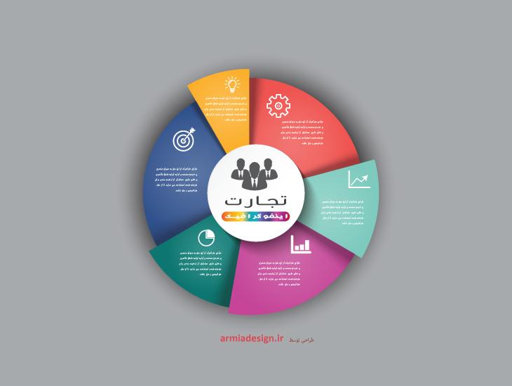 اینفوگرافیک نمودار کسب و کار