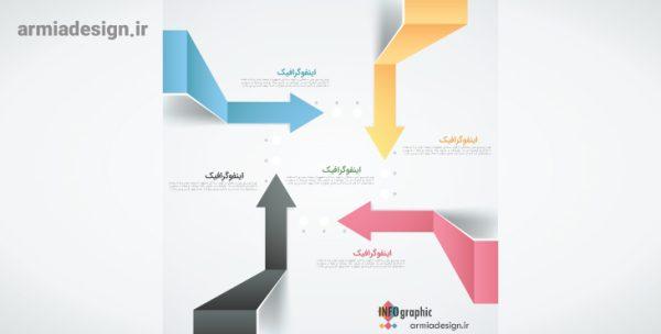 اینفوگرافیک لایه باز چرخه اطلاعات