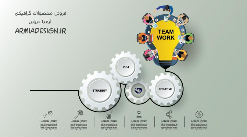 اینفوگرافیک لایه باز کار تیمی