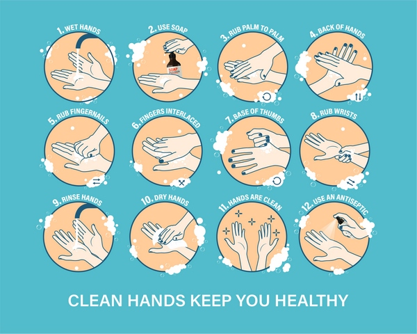 دانلود وکتور اینفوگرافیک شستن دست ها برای کرونا ویروس 🔥